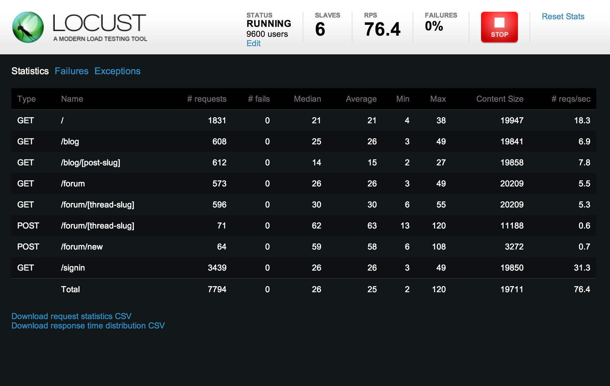 Screenshot of Locust web UI
